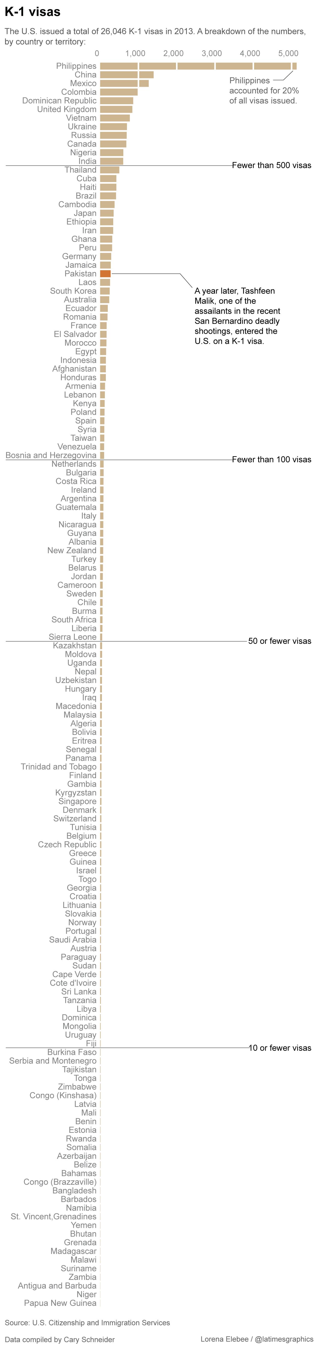 Biaya Mengurus Visa Ke Belanda