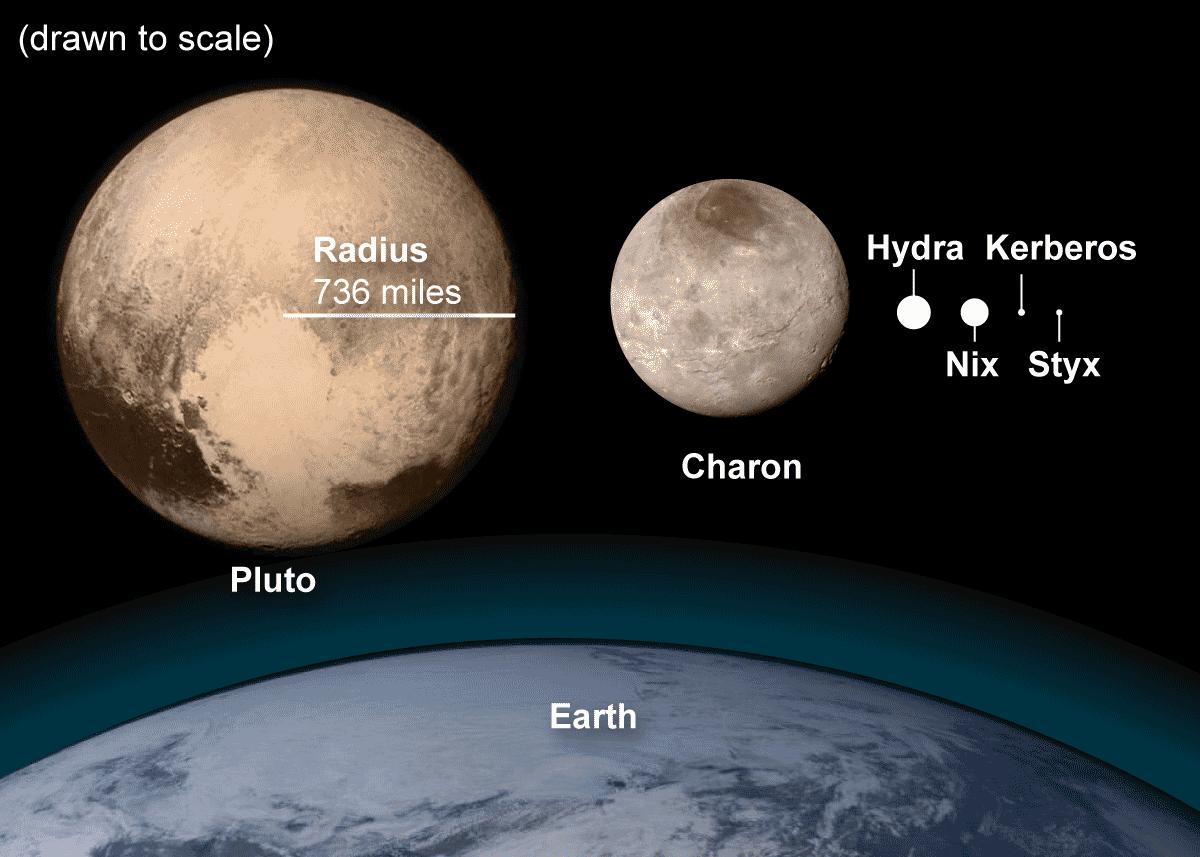 pluto planet size - photo #5