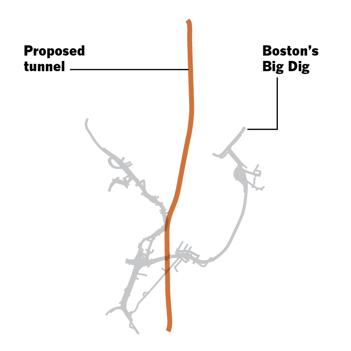 comparison with big dig