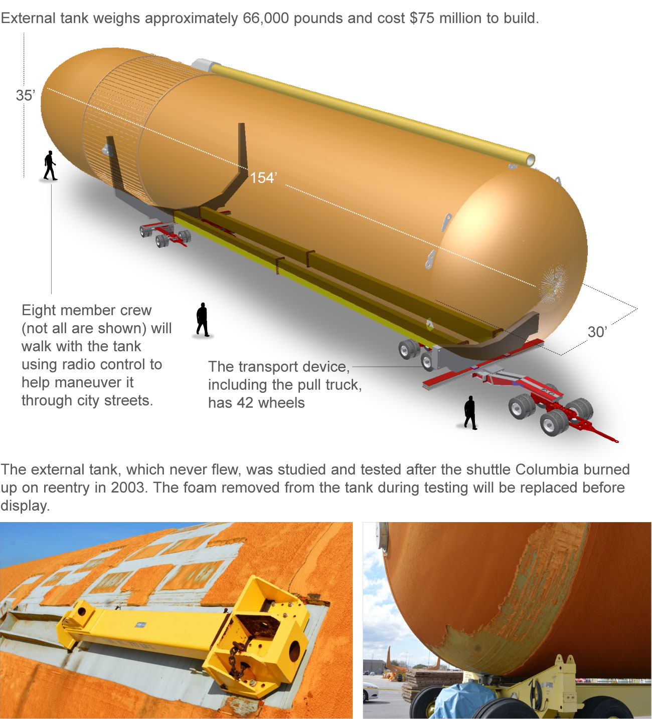 Massive space shuttle fuel tank sets sail for Los Angeles ...