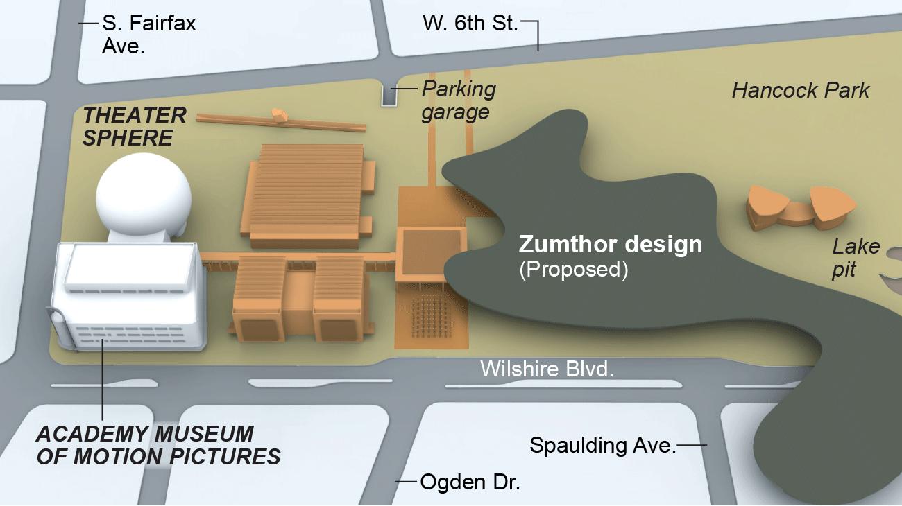 LACMA 2028