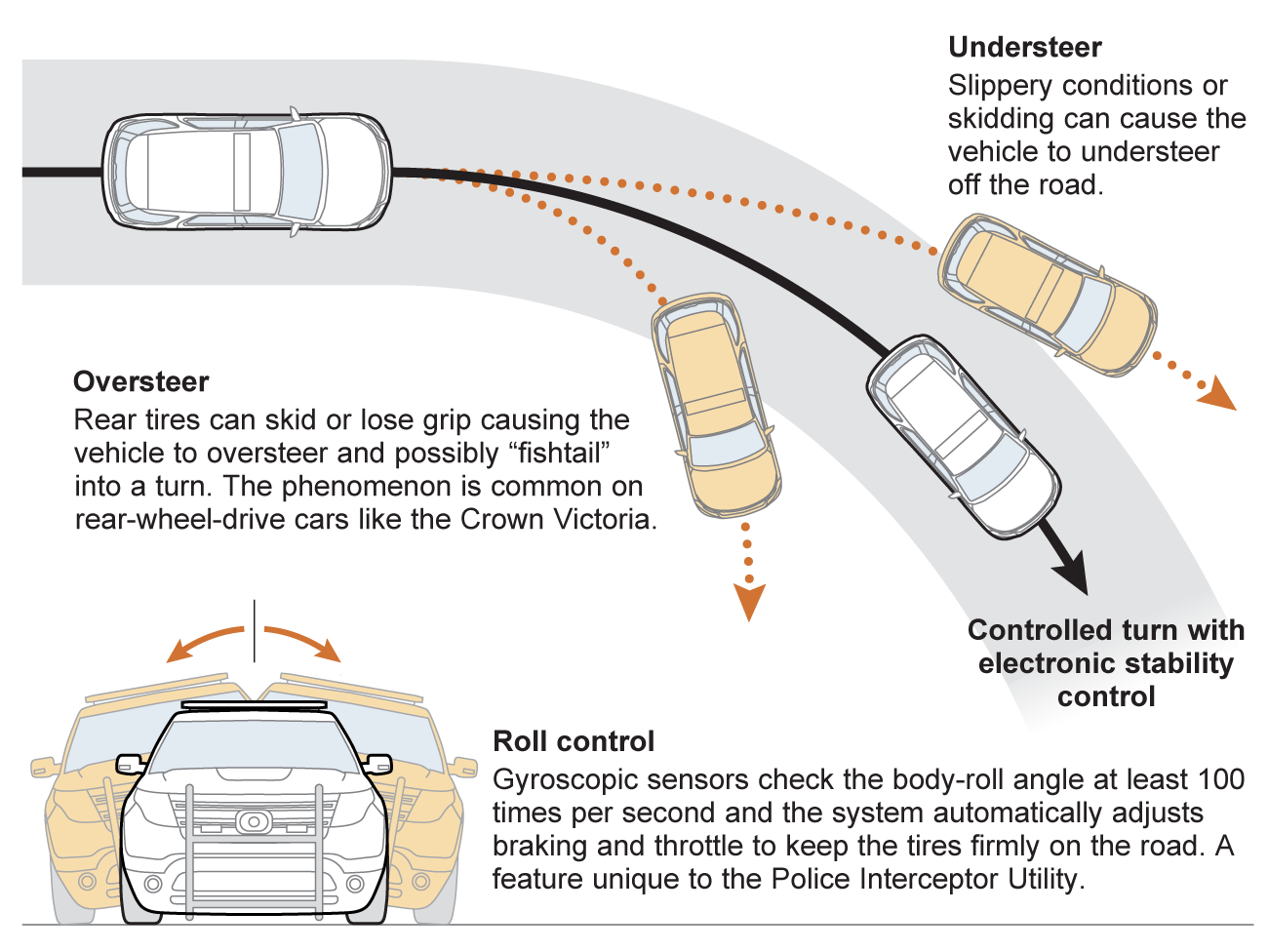 What is that CHP vehicles in the rear view? - Los Angeles Times